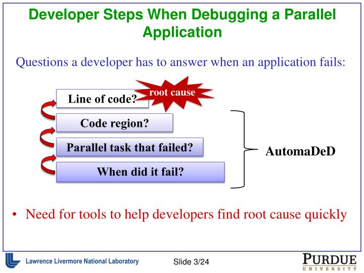 Developer steps when debugging a parallel application