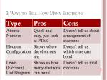 3 ways to tell how many electrons2