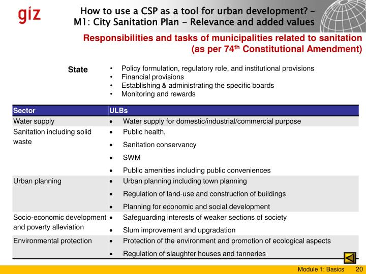 Responsibilities and tasks of municipalities related