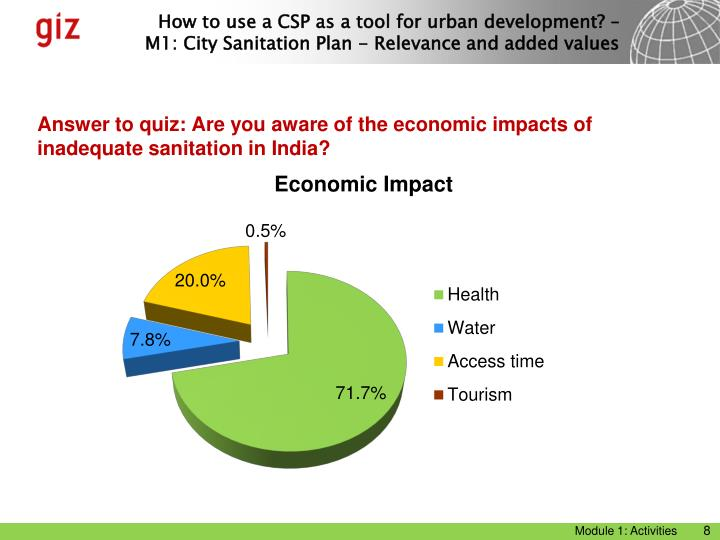 Answer to quiz: Are you aware of the economic impacts of inadequate sanitation in India?