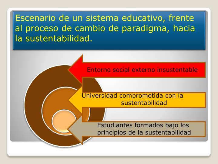 Escenario de un sistema educativo, frente  al proceso de cambio de paradigma, hacia la sustentabilidad.