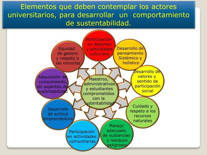 Elementos que deben contemplar los actores universitarios, para desarrollar  un  comportamiento de sustentabilidad.