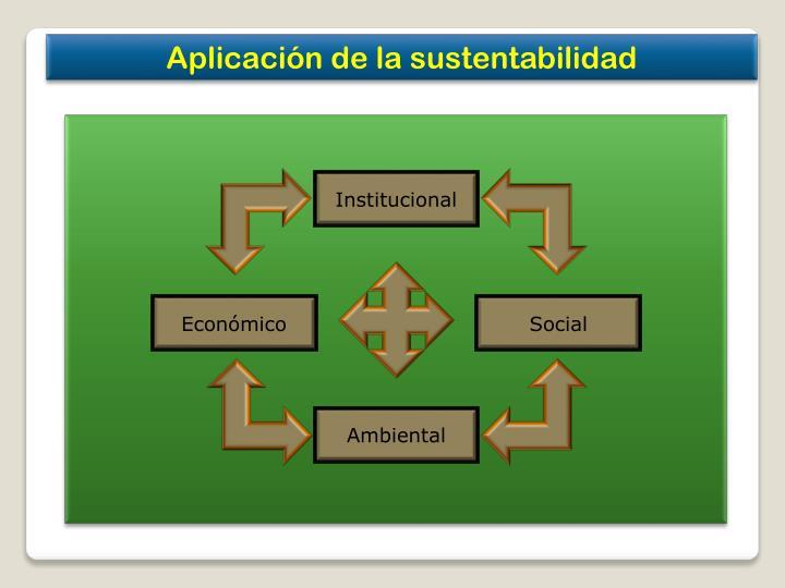 Aplicación de la sustentabilidad