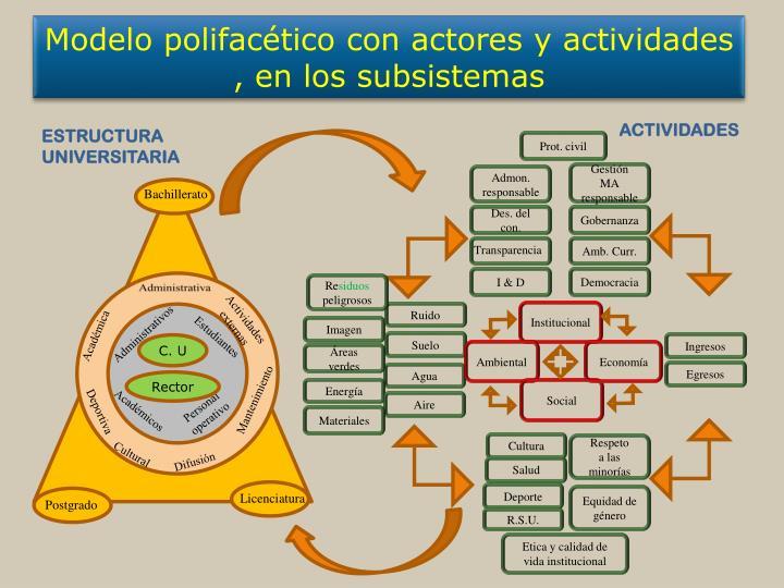 Modelo polifacético con actores y actividades , en los subsistemas
