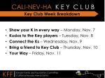 key club week breakdown