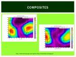 composites1