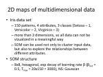 2d maps of multidimensional data
