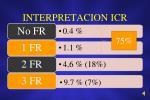interpretacion icr