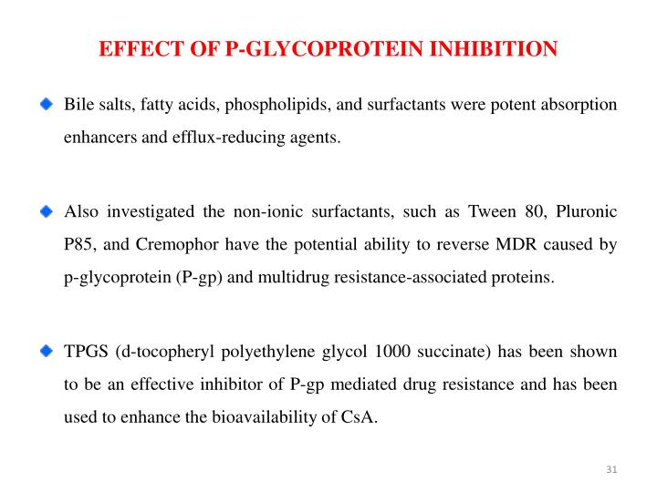 EFFECT OF P-GLYCOPROTEIN INHIBITION