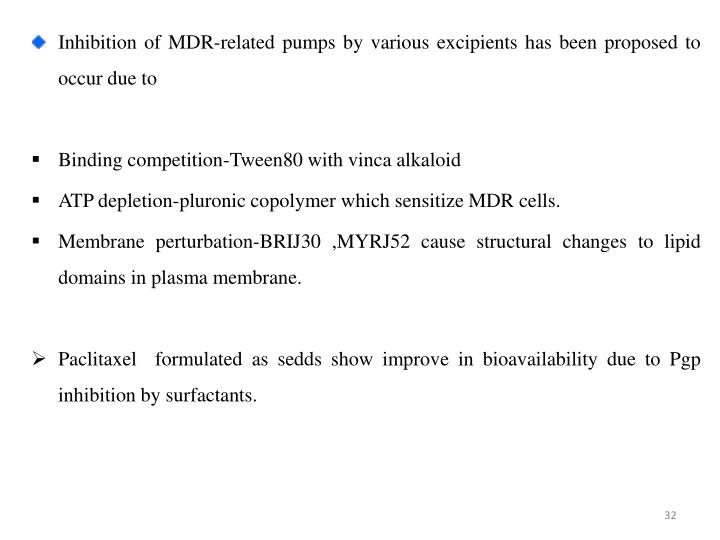 Inhibition of MDR-related pumps by various excipients has been proposed to occur due to