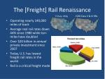 the freight rail renaissance