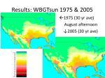results wbgtsun 1975 2005