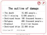 the outline of damage