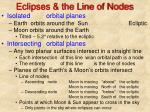 eclipses the line of nodes