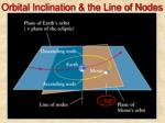 orbital inclination the line of nodes