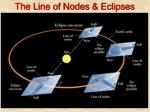 the line of nodes eclipses