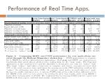 performance of real time apps