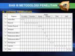 bab iii metodologi penelitian6