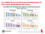 la calidad de los servicios de infraestructura en per var a dependiendo del sector