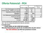 oferta potencial pch