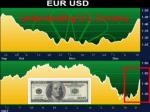 understanding u s currency