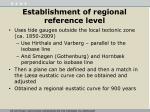 establishment of regional reference level