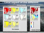 local impact of the different sources