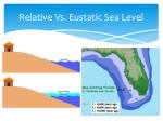 relative vs eustatic sea level