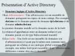 pr sentation d active directory6