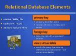 relational database elements