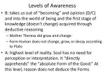 levels of awareness1