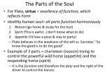 the parts of the soul