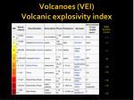 volcanoes vei volcanic e xplosivity index