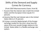 shifts of the demand and supply curves for currency5