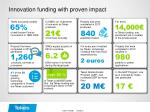 innovation funding with proven impact