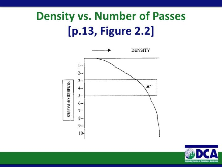 Density vs. Number of Passes