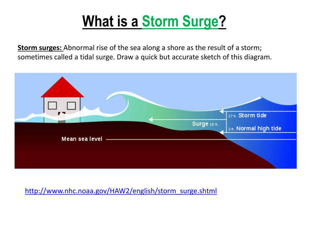 Ppt Tropical Storms Powerpoint Presentation Free Download Id 2190753
