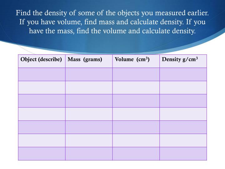 Find the density of some of the objects you measured earlier.  If you have volume, find mass and calculate density. If you have the mass, find the volume and calculate density.