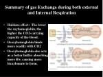 summary of gas exchange during both external and internal respiration1