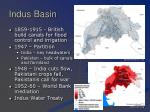 indus basin