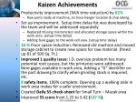 kaizen achievements