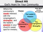 direct hit god s heart for your community3