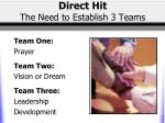 direct hit the need to establish 3 teams