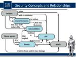 security concepts and relationships