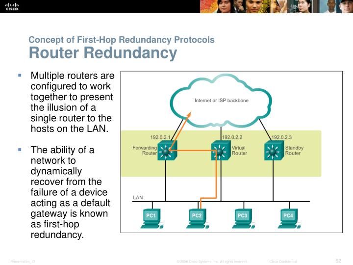 Concept of First-Hop Redundancy Protocols