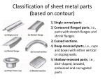 classification of sheet metal parts based on contour