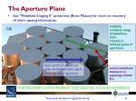 the aperture plane