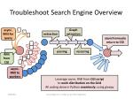 troubleshoot search engine overview1