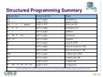 structured programming summary