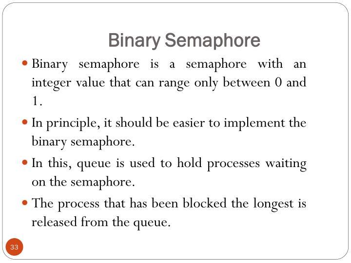 Binary Semaphore